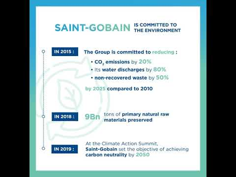 Environment day 2020: Saint-Gobain's key facts