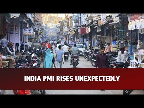 L'Economie De L'Inde