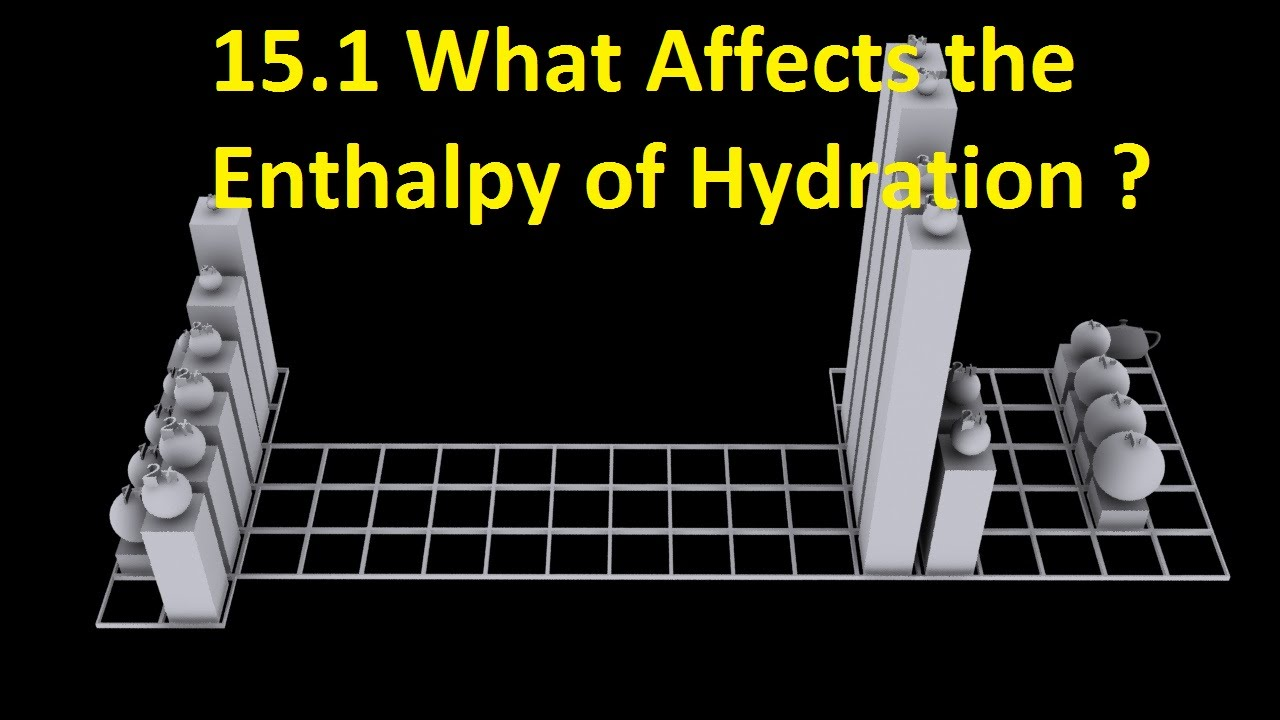 15.1 What Affects the Enthalpy of Hydration ? [HL IB ...