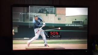 Sports science Miguel Cabrera