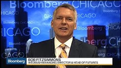 Bitcoin Futures Trading: Cboe vs. CME