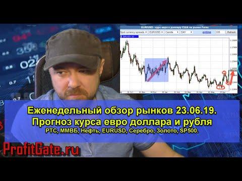 Обзор рынков РТС, ММВБ, Нефть, EURUSD, Серебро, Золото, SP500. Прогноз курса евро доллара рубля.