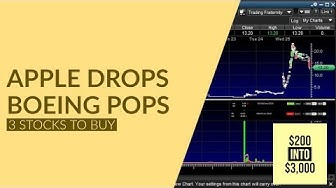 Turning $200 Into $3,000 Trading BA Stock - My watchlist - Investors Await Jobs Report