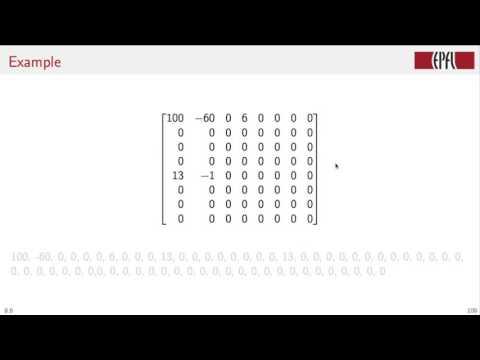 54- The JPEG compression algorithm