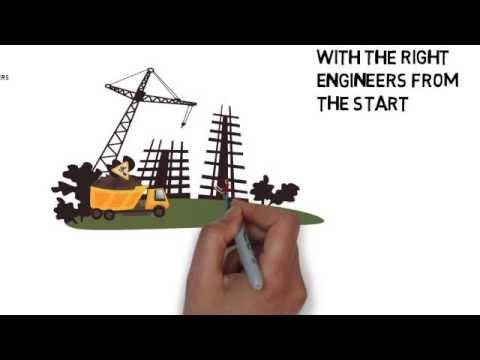 Premiertek Engineering - Uk Engineering Labour Provider