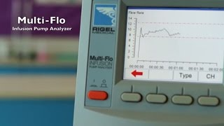 Infusion Pump Analyzer - The Multi-Flo from Rigel Medical USA Video