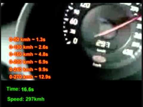 Bugatti veyron ss acceleration
