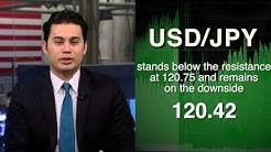 12/28: Stocks drop alongside oil, USD remains bearish (09:00ET)