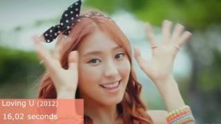 yoon Bora songs