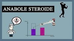 Anabole Steroide zerstren deinen Krper! Ursachen, Auswirkungen & Nebenwirkungen vom Doping