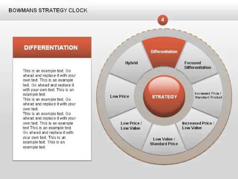 bowmans strategy clock airline Strategy (both cost leadership and differentiation strategy) has been   fernandez said, airasia can grow in the airline business if they can control their  cost,  strategy: bases of competitive advantage- the strategy clock.