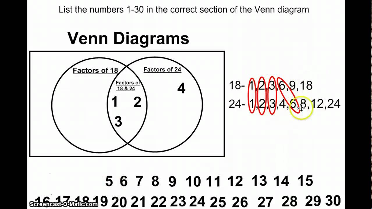 Using a venn diagram in math youtube using a venn diagram in math ccuart