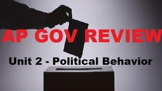 AP Gov: What is Political Culture? - Part 1