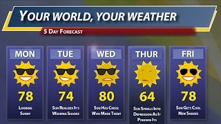 5 Day Weather Forecast