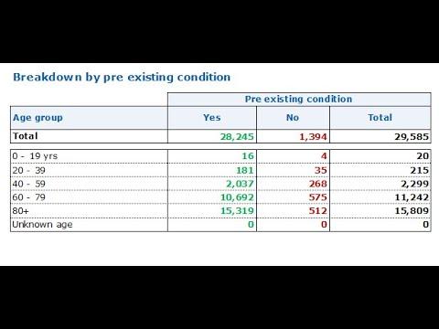 Paul Weston - Covid Lies, Damned Lies & Statistics