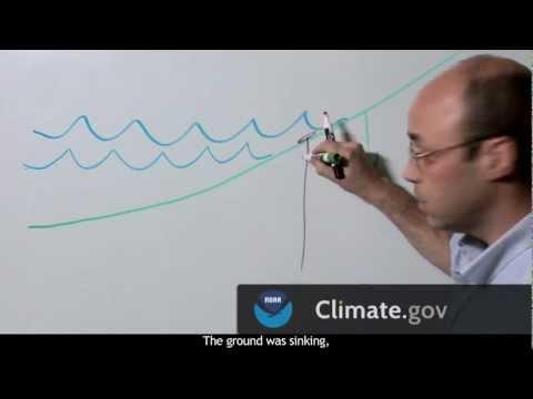 Everything's Moving: Relative Sea Level Rise Explained