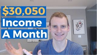 How I Built 5 Streams Of Income By 25. What It Really Took To Succeed In 2 Years.