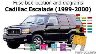 fuse box location and diagrams: cadillac escalade (1999-2000) - youtube  youtube