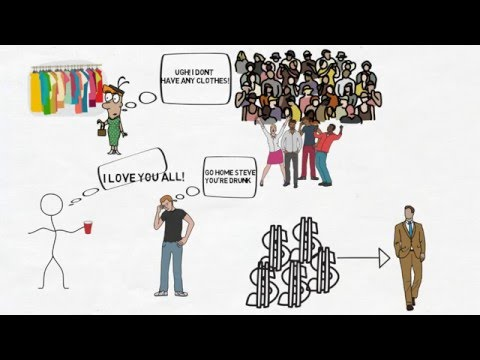How to be productive- The 80/20 Principle by Richard Koch- Animated Book Review