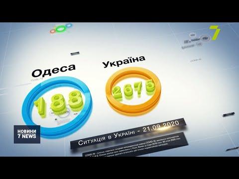 Новости 7 канал Одесса: 188 нових випадків зараження COVID-19 в Одеській області