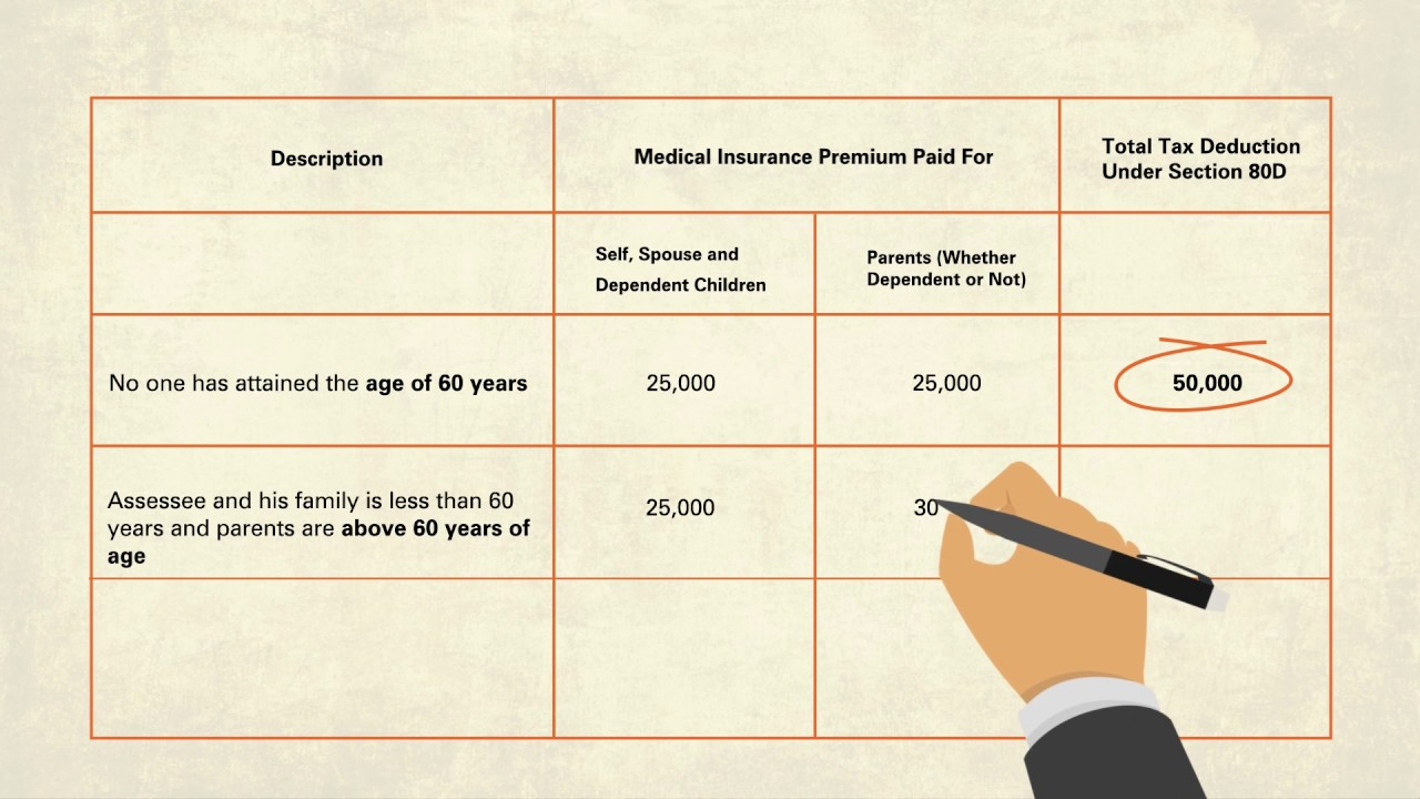 Family Health Insurance Plans Buy Health Insurance For Family Online Icici Lombard