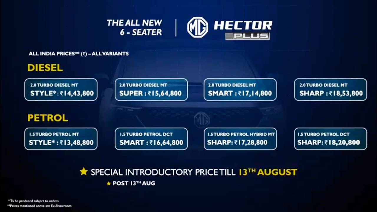 MG Hector Plus Price-Official | Mg Hector Plus Launched official