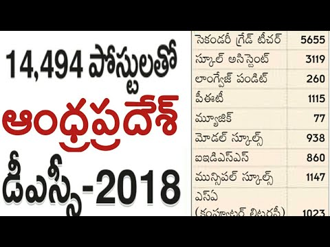 Andhra pradesh dsc notification|ap dsc vacancies post wise|ap dsc vacancies district wise|ap Tet