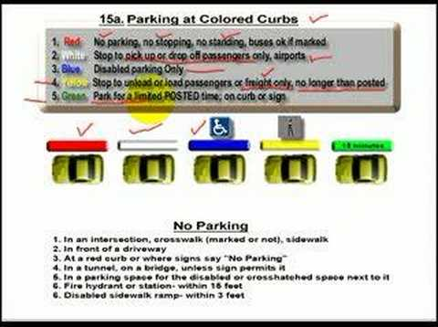 Paint Color Meanings colored curb parking: red, white, yellow, blue, green- rules of
