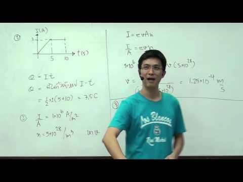 ติวสรุปฟิสิกส์ ม.5 บทที่ 14+15 ไฟฟ้ากระแส+แม่เหล็ก (เฉลย)