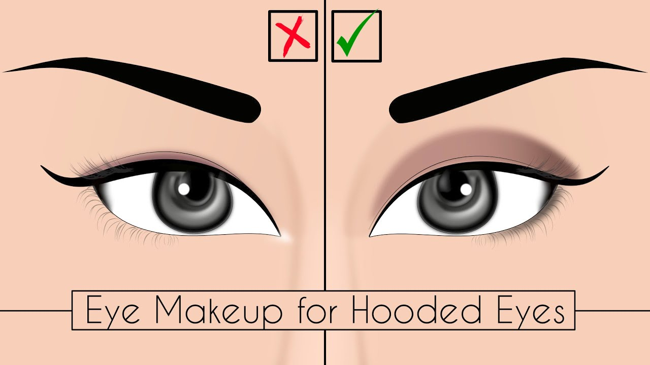 Makeup for hooded eye