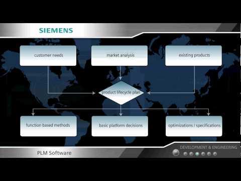 Siemens Chalk Talk -- Medical Devices