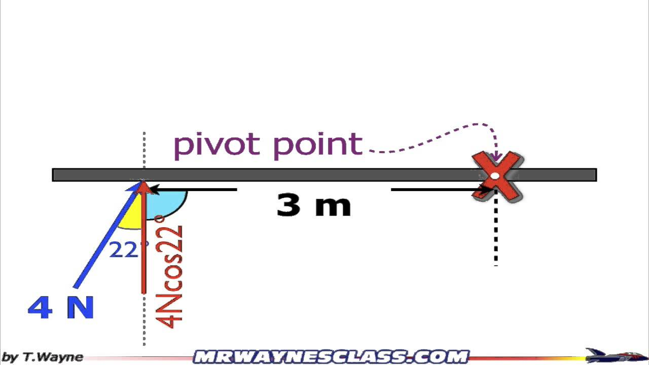 Torque Calculation  Simple Example 6