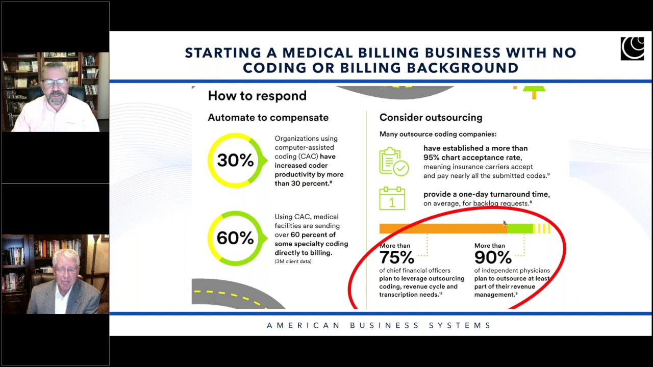 Starting A Medical Billing Business With No Coding Or Background You