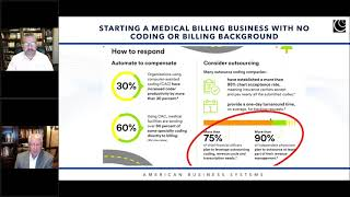 Medical Billing Business With No Coding