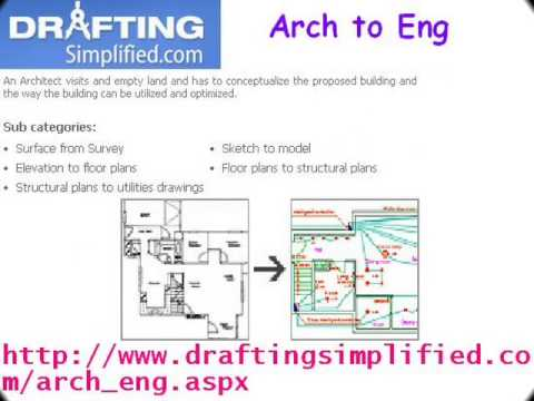 CAD & Architectural - Drafting CAD Services & Solutions