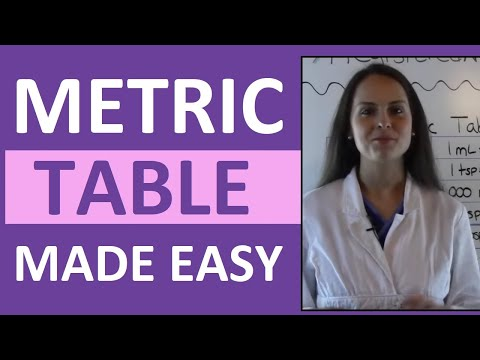 What Is The Metric Table For Nursing Calculations?