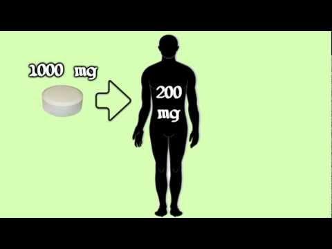 Liposomal Encapsulated Vitamin C - DIY Vitamin C Mega-Dosing