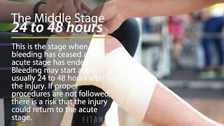 3 STAGES OF INJURY (Easy Home Workout In Group)