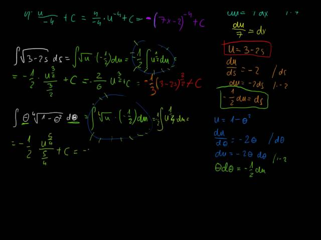 A határozatlan integrál és a helyettesítési szabály - Megoldások 1