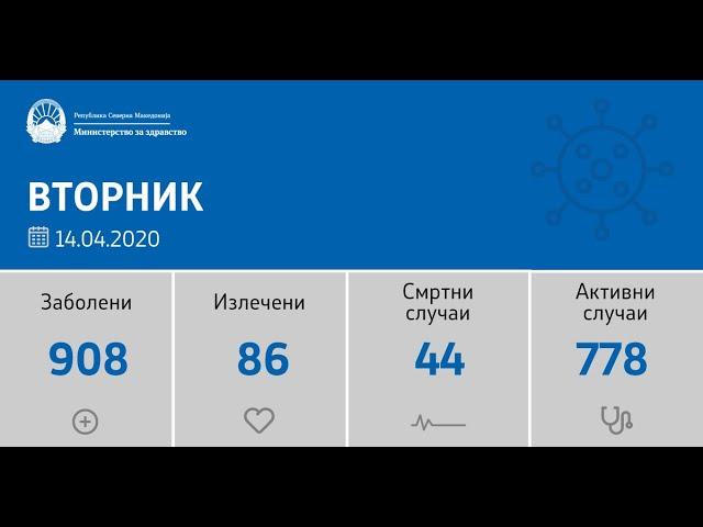ТВМ Дневник 14.04.2020