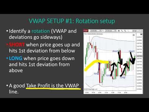 V2v Dynamic Trading System Forex Factory