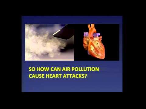 Air Pollution and Cardiovascular Health