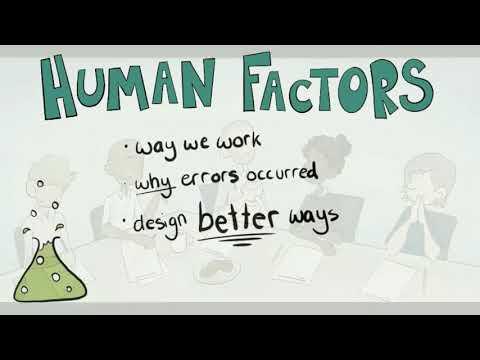 Human Factors: A Quick Guide