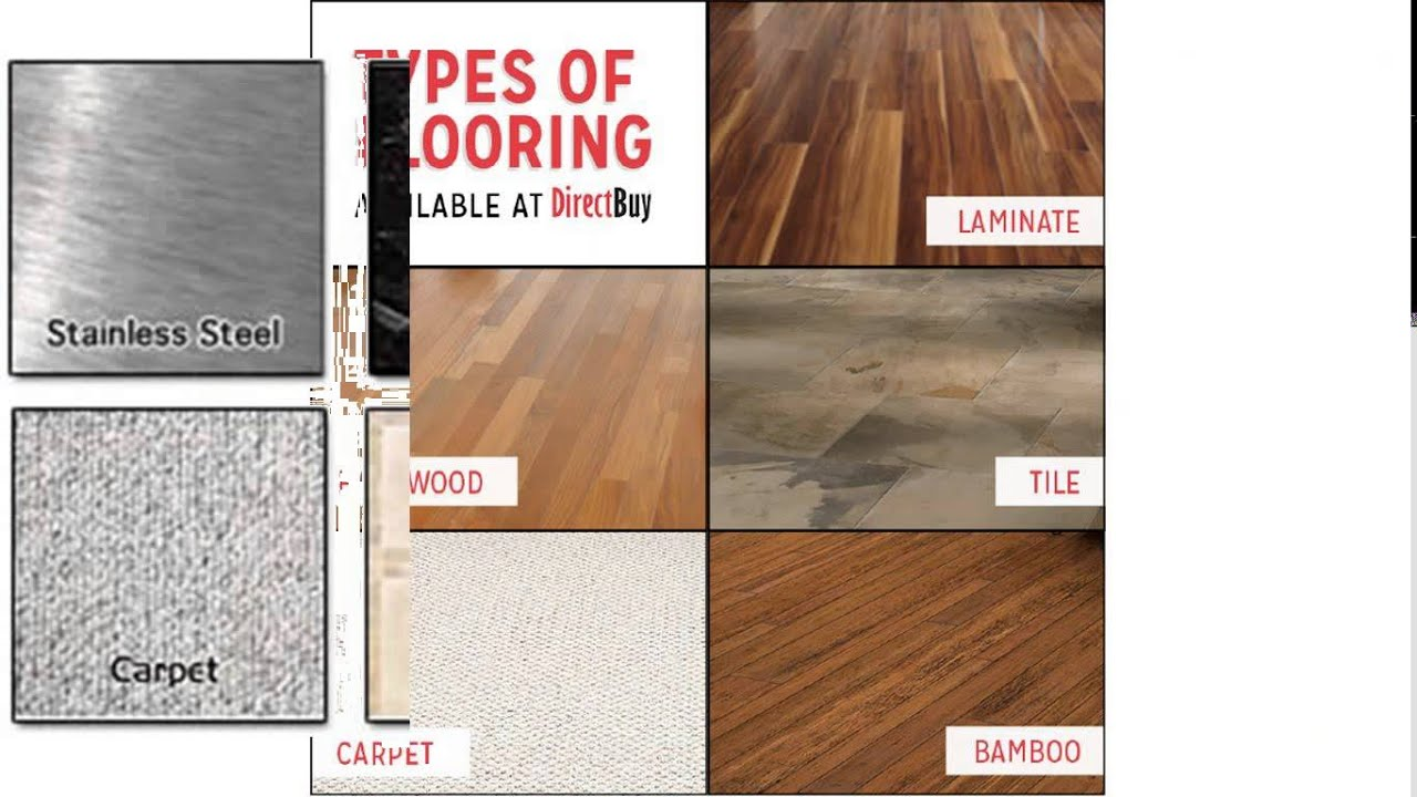 Types of flooring youtube for Different types of carpets with pictures