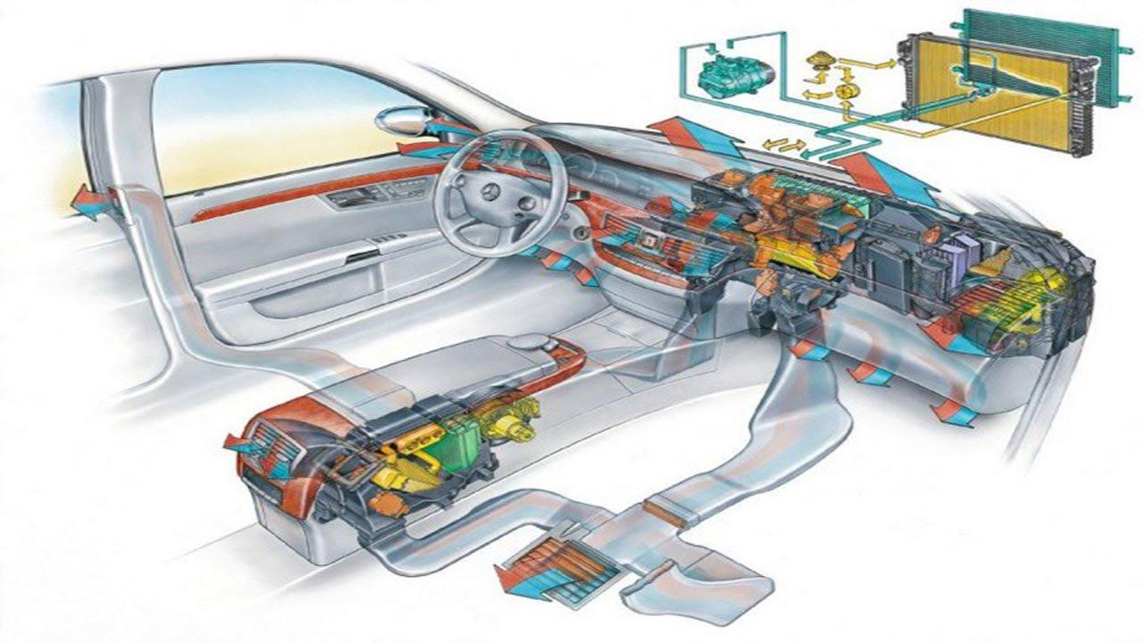 مبادئ ميكانيك السيارة - منظومة تبريد وتدفئة المحرك