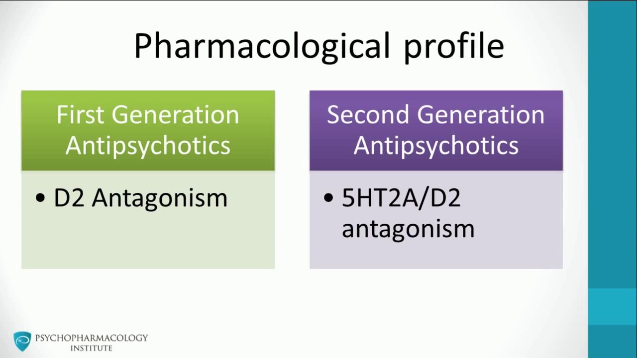 haloperidol drug interactions