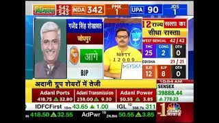 CNBC Awaaz Live Business News Channel   Market Base Expected To Stabilise At 12000 And 40000