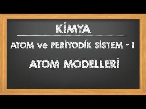 Atom Modelleri 9.sınıf YKS TYT