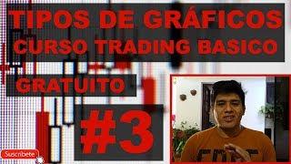 Como leer gráficos de trading