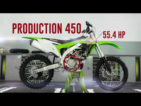 Science of Supercross - Engines - Race Day LIVE 2017